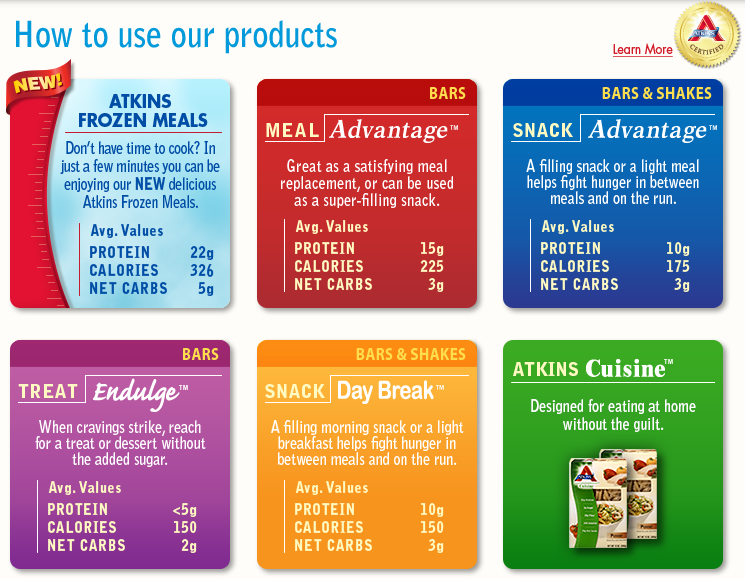 atkins phase 1 meal plan pdf